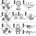 poussette 3 roues prix TOP 7 image 4 produit